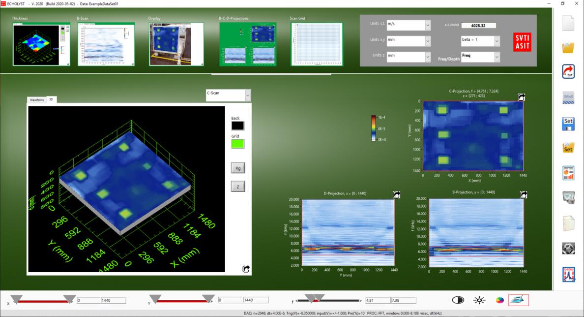 Interactive Analysis & Visualization